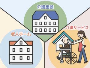 老人ホーム・介護施設・介護サービスの種類