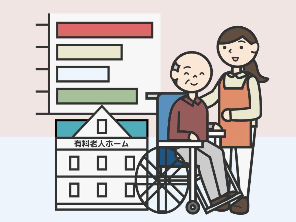 老人ホームの特徴と動向
