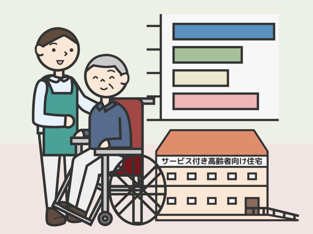 サービス付き高齢者向け住宅の最新動向・トレンドについて