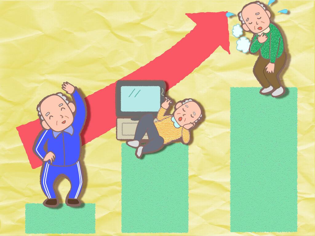 運動しない高齢者が病気になる確率は? |介護のいろは|大阪の介護 ...